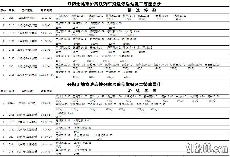 丹阳北站旅客列车简明时刻表(高铁)2011年7月1日执行