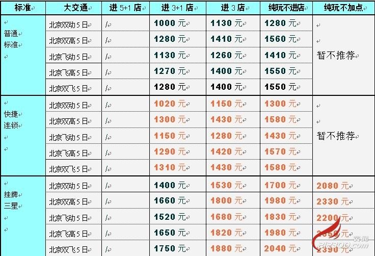 三月份北京报价截止到3月14日  游山玩水—就选山水,丹阳山水旅行社欢
